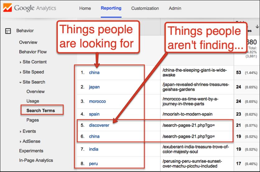 02_cuatro_cosas_que_debes_implementar_en_tu_página_web