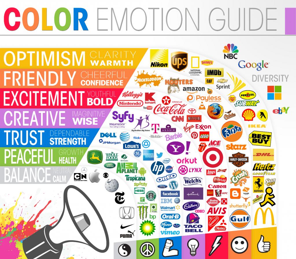 colores logos y emociones