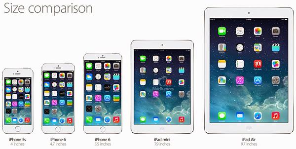 apple-sizes
