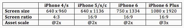diseño-iphone-2