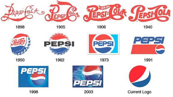 diseño-logotipos-evolucionado-tiempo-3
