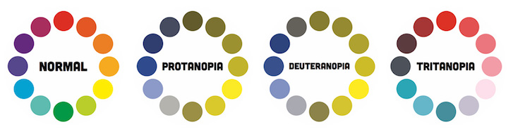 diseno-web-ecommerce-daltonismo-1