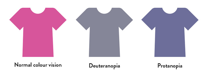 diseno-web-ecommerce-daltonismo-2