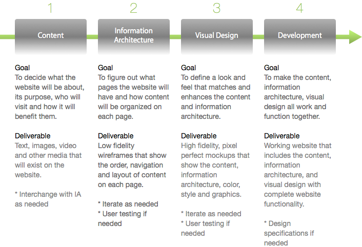 diseño-web-1