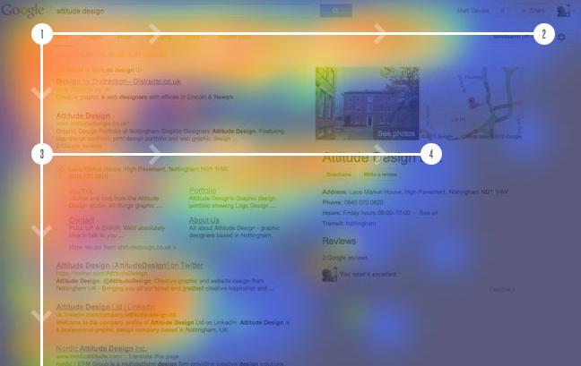 lectura-contenido-pagina-web-patron-3