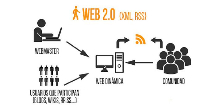 marketing-digital-mundo-online-4