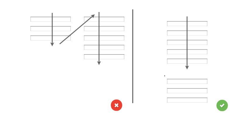 reglas-diseño-web-formularios-2